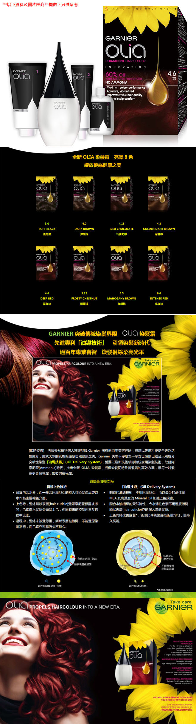 [Pilotage 派樂團購]GARNIER先進專利「油導技術」OLIA 染髮霜
